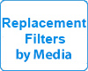 Replacement Cartridge Filters by Media