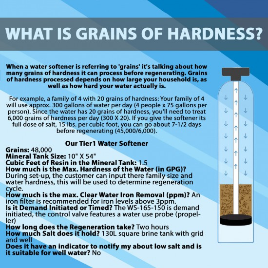 48,000 Grain Capacity Water Softener by Tier1 (grains of hardness)