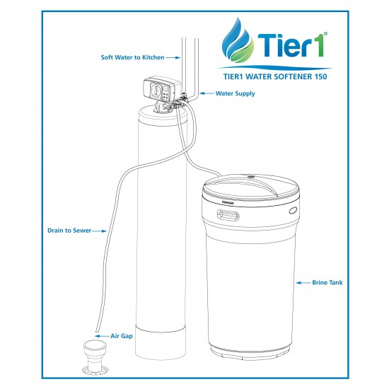 48,000 Grain Capacity Series 165 Black Water Softener by Tier1 (diagram)