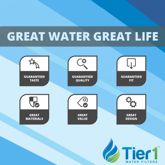48,000 Grain Capacity Water Softener + 5-Stage Reverse Osmosis Drinking Water Filter System and 4 Glass Water Bottles by Tier1 (Great Water Great Life)