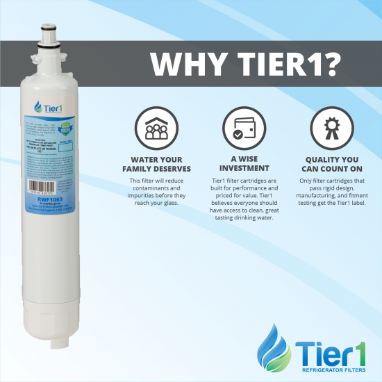 GE RPWF Comparable Refrigerator Water Filter Replacement By Tier1 (Chart 2)