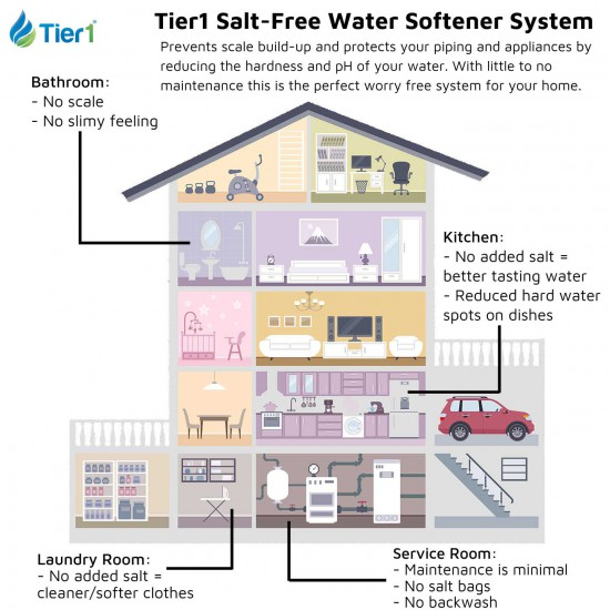 Series 8000 Whole House Carbon and KDF Water Purification and Salt Free Water Softening System by Tier1 (House Call-outs)