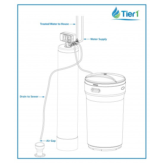 Series 10000 Hardness, Iron and Manganese Filter and 45,000 Grain Capacity Water Softening System by Tier1 (Diagram)