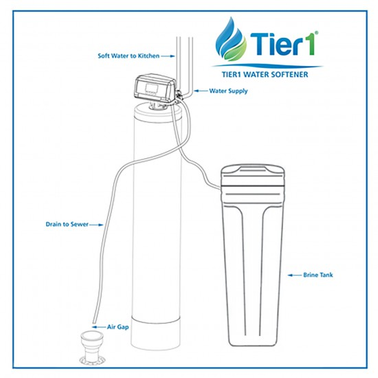 Everyday Series 48,000 Grain High Efficiency Digital Water Softener with Pre-Filtration System and UV Protection (Drain Diagram)
