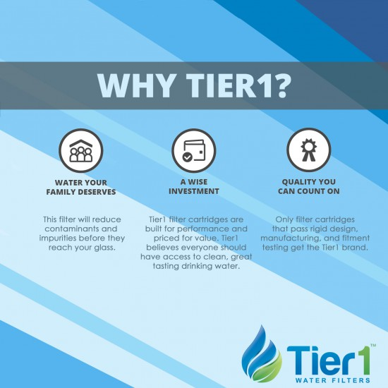 GSWF GE Comparable SmartWater Filter Replacement By Tier1 (Why Tier1)